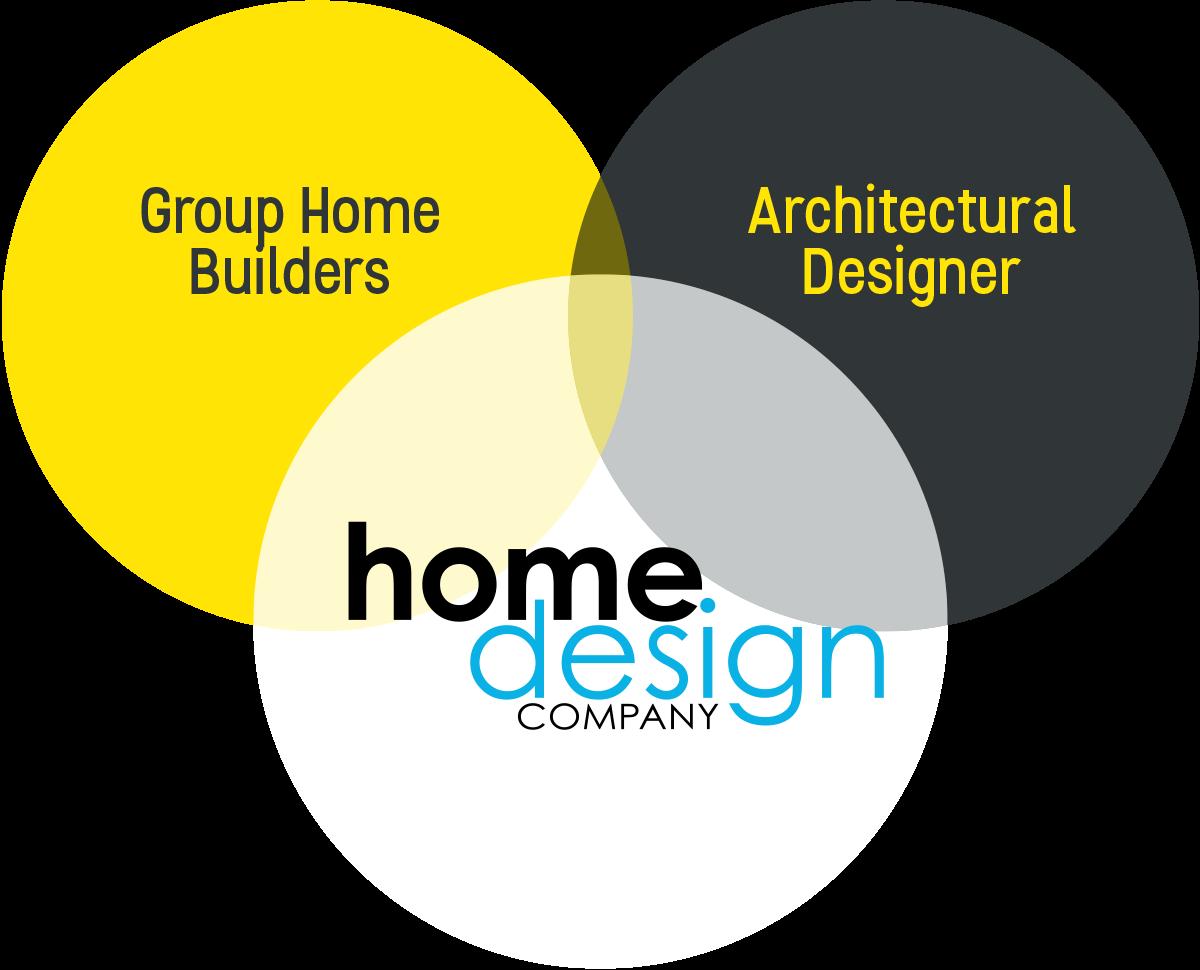 new-home-design-build-ven-diagram-v2